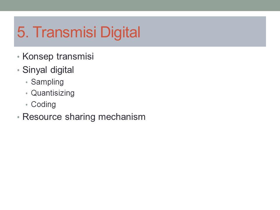 5. Transmisi Digital Konsep transmisi Sinyal digital Sampling Quantisizing Coding Resource sharing mechanism
