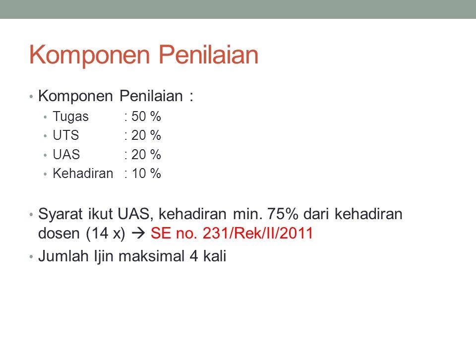 Komponen Penilaian Komponen Penilaian : Tugas: 50 % UTS: 20 % UAS: 20 % Kehadiran: 10 % Syarat ikut UAS, kehadiran min. 75% dari kehadiran dosen (14 x