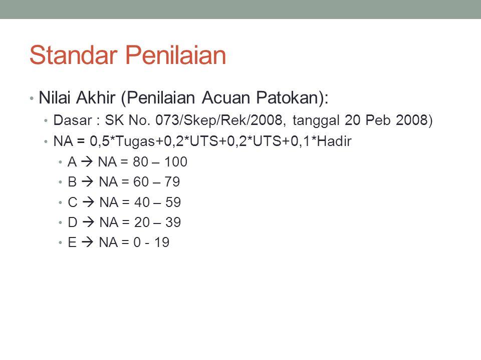 Standar Penilaian Nilai Akhir (Penilaian Acuan Patokan): Dasar : SK No. 073/Skep/Rek/2008, tanggal 20 Peb 2008) NA = 0,5*Tugas+0,2*UTS+0,2*UTS+0,1*Had