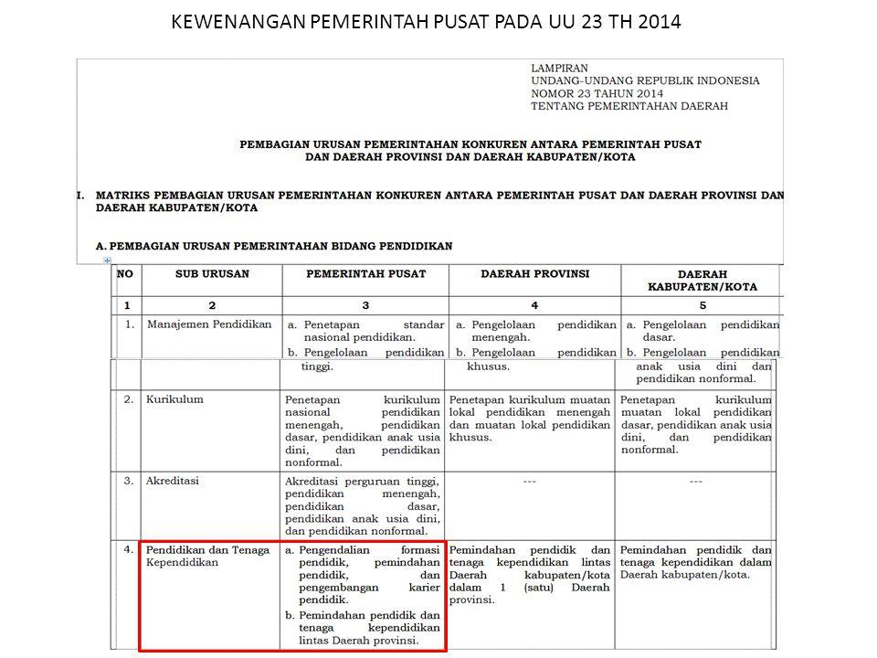 KEWENANGAN PEMERINTAH PUSAT PADA UU 23 TH 2014
