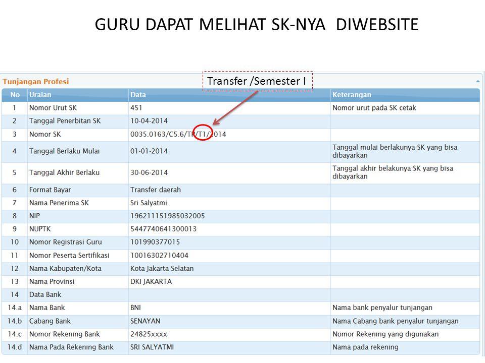 GURU DAPAT MELIHAT SK-NYA DIWEBSITE Transfer /Semester I