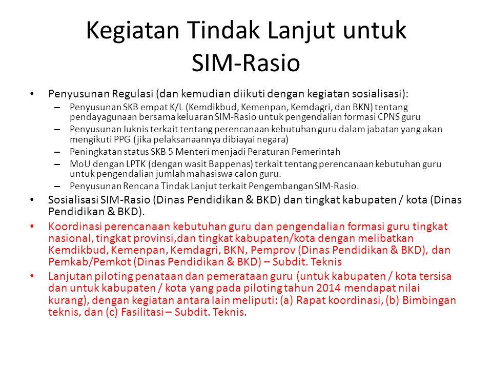 Kegiatan Tindak Lanjut untuk SIM-Rasio Penyusunan Regulasi (dan kemudian diikuti dengan kegiatan sosialisasi): – Penyusunan SKB empat K/L (Kemdikbud,