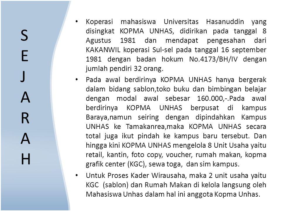 SEJARAHSEJARAH Koperasi mahasiswa Universitas Hasanuddin yang disingkat KOPMA UNHAS, didirikan pada tanggal 8 Agustus 1981 dan mendapat pengesahan dar