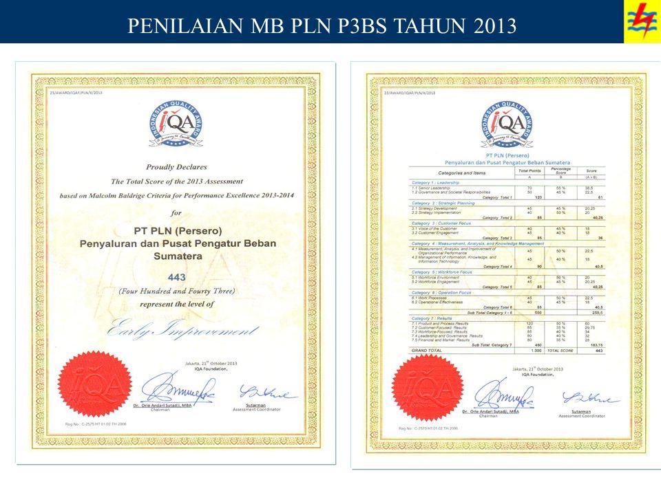 PENILAIAN MB PLN P3BS TAHUN 2013
