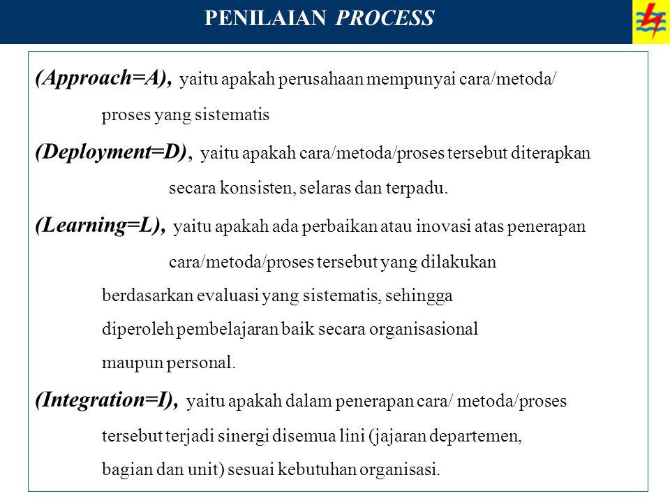 (Approach=A), yaitu apakah perusahaan mempunyai cara/metoda/ proses yang sistematis (Deployment=D), yaitu apakah cara/metoda/proses tersebut diterapka