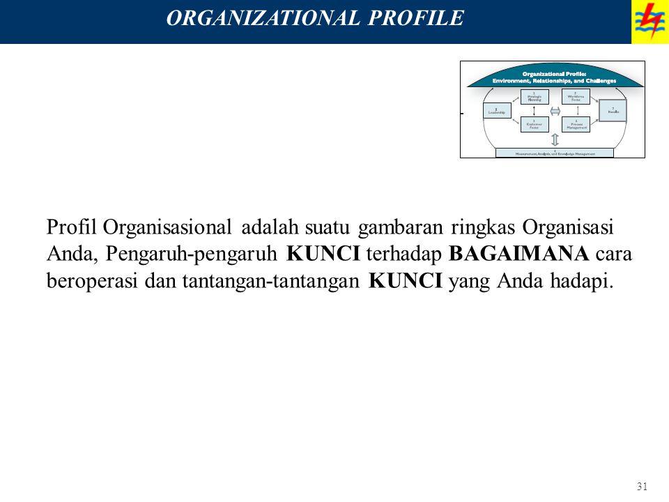 31 ORGANIZATIONAL PROFILE Profil Organisasional adalah suatu gambaran ringkas Organisasi Anda, Pengaruh-pengaruh KUNCI terhadap BAGAIMANA cara beroper