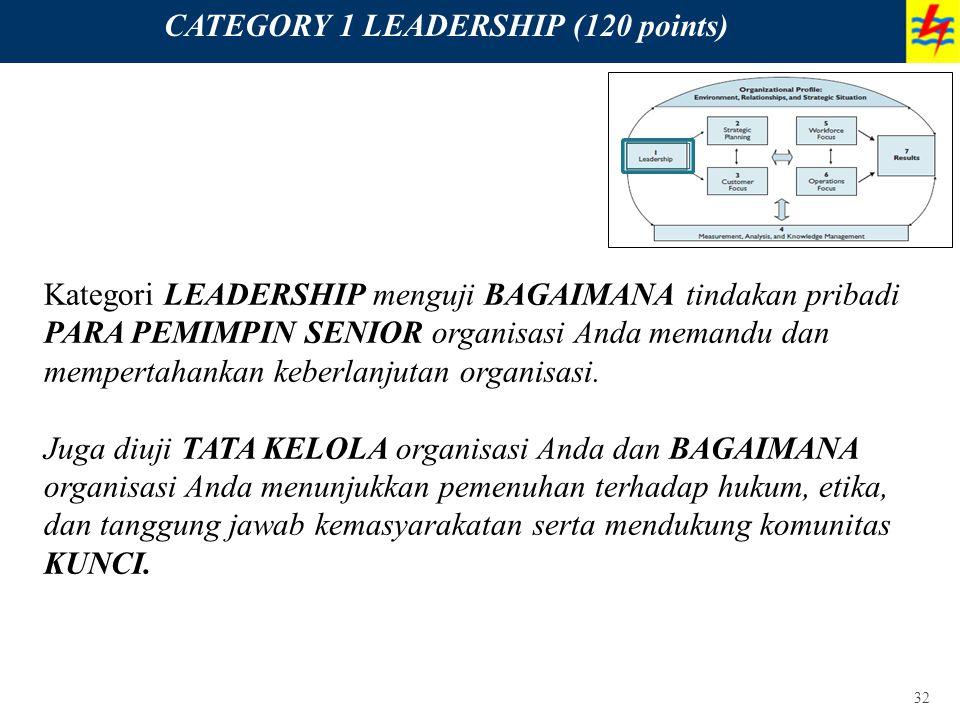32 CATEGORY 1 LEADERSHIP (120 points) Kategori LEADERSHIP menguji BAGAIMANA tindakan pribadi PARA PEMIMPIN SENIOR organisasi Anda memandu dan memperta