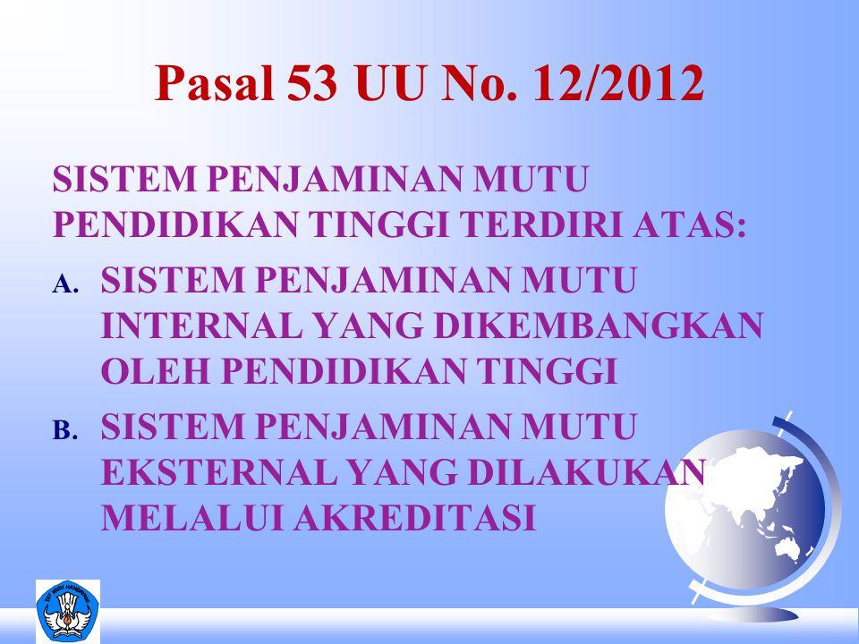 Pasal 53 UU No. 12/2012 SISTEM PENJAMINAN MUTU PENDIDIKAN TINGGI TERDIRI ATAS: A. SISTEM PENJAMINAN MUTU INTERNAL YANG DIKEMBANGKAN OLEH PENDIDIKAN TI