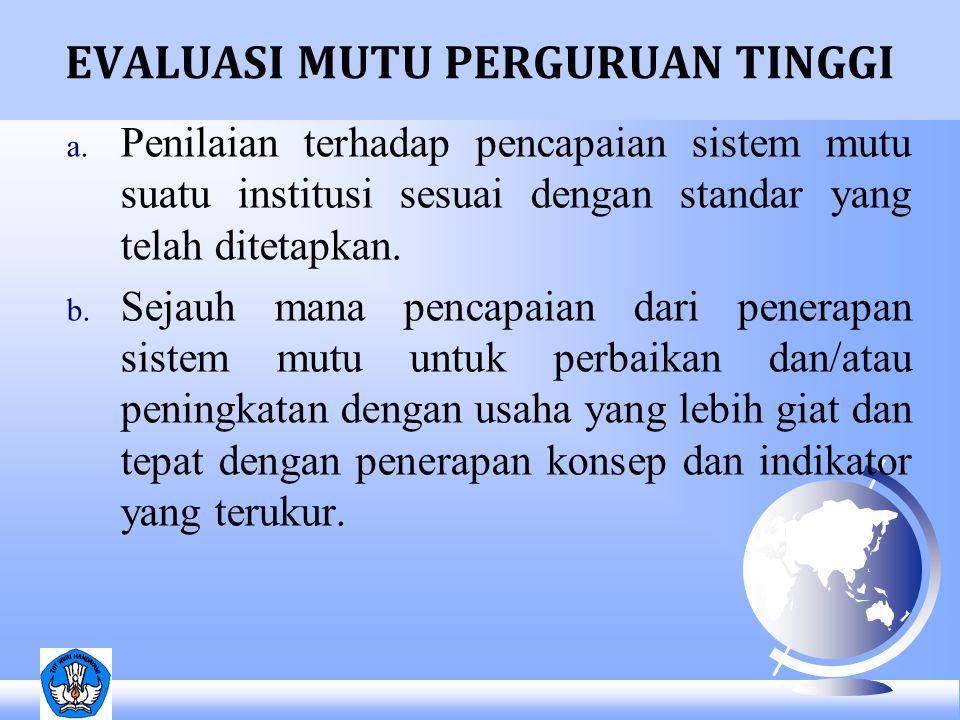 SNPT Pelaksanaan/ Penyempurnaan Satuan & Program Pendidikan EVALUASI INTERNAL (EMI LPTK) EVALUASI INTERNAL (BAN,LAM) 1.Satuan Pendidikan 2.