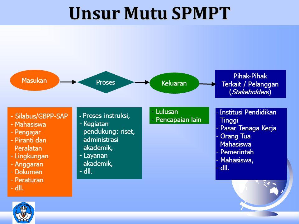Proses - Silabus/GBPP-SAP - Mahasiswa - Pengajar - Piranti dan Peralatan - Lingkungan - Anggaran - Dokumen - Peraturan - dll. Masukan Keluaran Pihak-P
