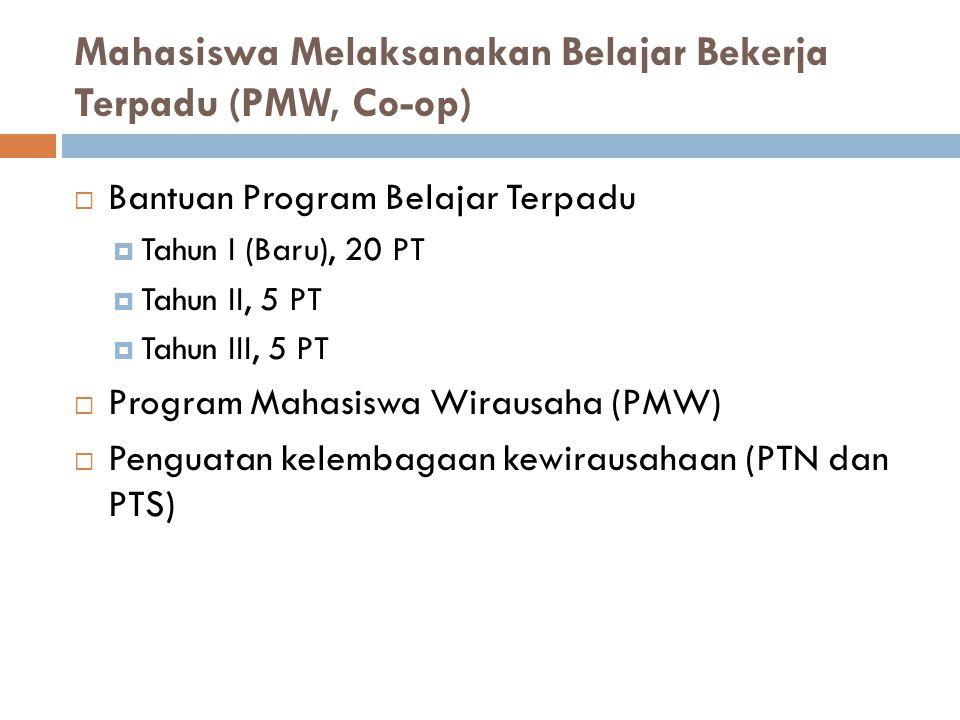 Mahasiswa Melaksanakan Belajar Bekerja Terpadu (PMW, Co-op)  Bantuan Program Belajar Terpadu  Tahun I (Baru), 20 PT  Tahun II, 5 PT  Tahun III, 5