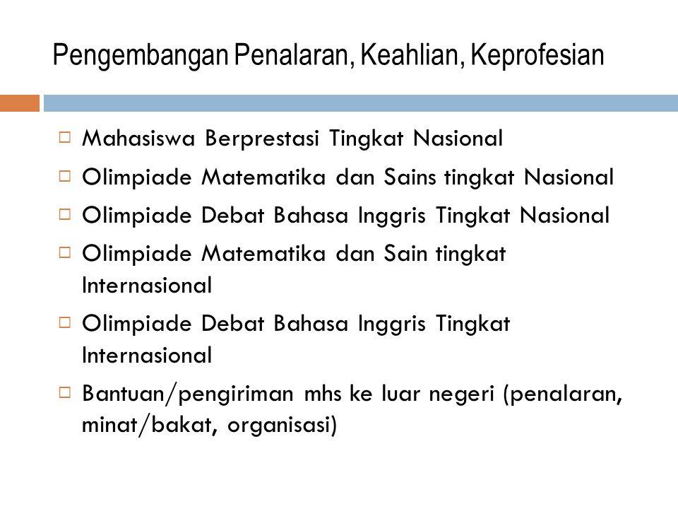 Pengembangan Penalaran, Keahlian, Keprofesian  Mahasiswa Berprestasi Tingkat Nasional  Olimpiade Matematika dan Sains tingkat Nasional  Olimpiade D