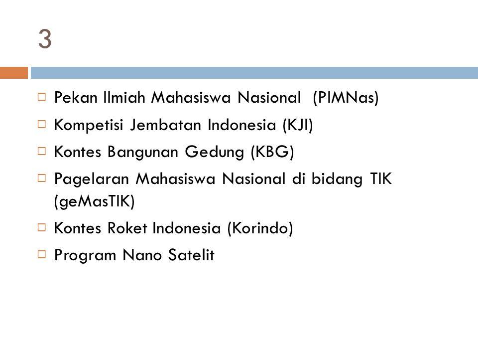 3  Pekan Ilmiah Mahasiswa Nasional (PIMNas)  Kompetisi Jembatan Indonesia (KJI)  Kontes Bangunan Gedung (KBG)  Pagelaran Mahasiswa Nasional di bid