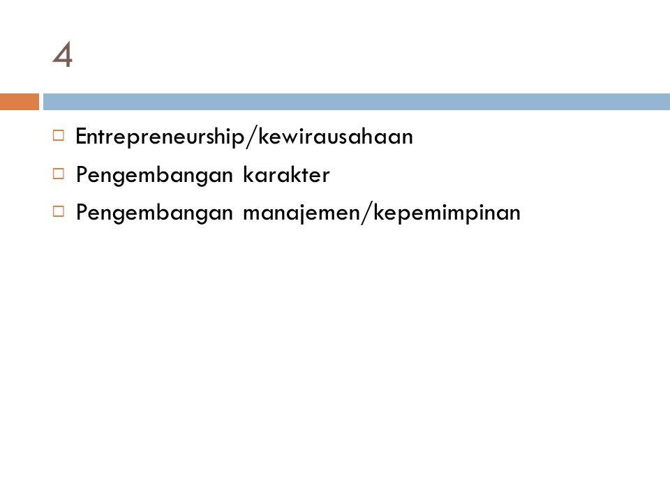 4  Entrepreneurship/kewirausahaan  Pengembangan karakter  Pengembangan manajemen/kepemimpinan