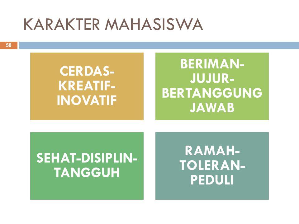 KARAKTER MAHASISWA 58