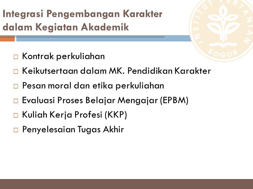 Integrasi Pengembangan Karakter dalam Kegiatan Akademik  Kontrak perkuliahan  Keikutsertaan dalam MK. Pendidikan Karakter  Pesan moral dan etika pe