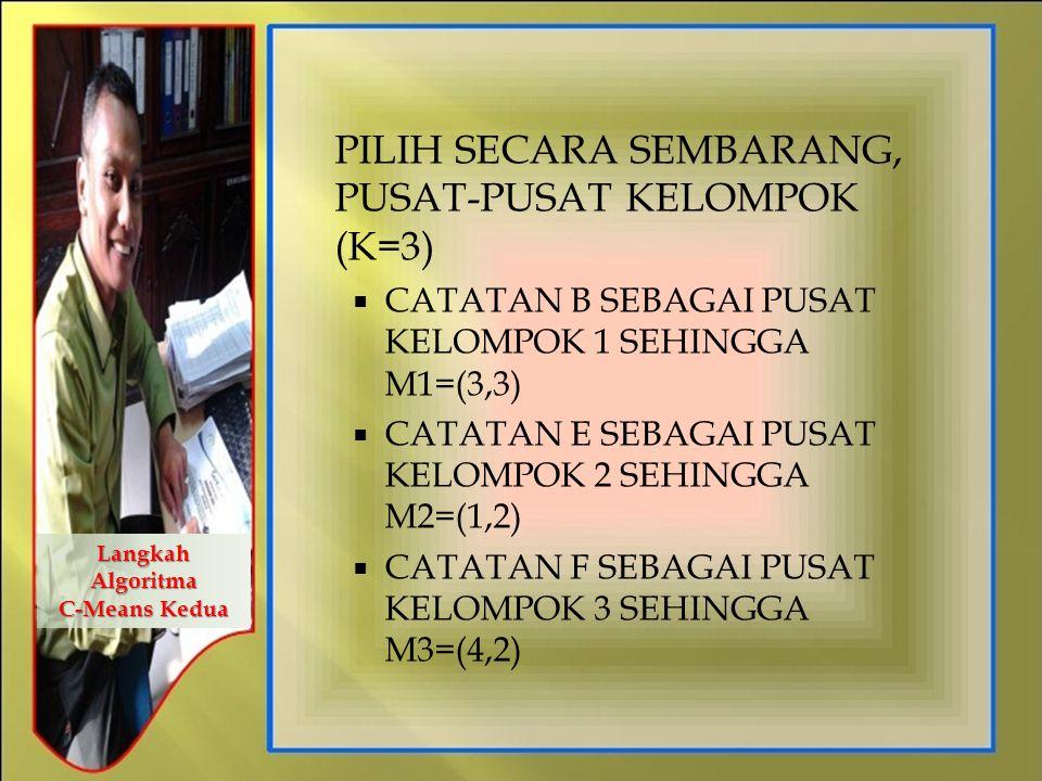 TENTUKAN PUSAT KELOMPOK TERDEKATNYA CATATA N JARAK KE M1 (3,3) JARAK KE M2 (1,2) JARAK KE M3 (4,2) JARAK TERDEK AT KE KELOMP OK A (1,3)213,162C2 B (3,3)02,2361,414C1 C (4,3)13,1621C3 D (5,3)24,1231,414C3 E (1,2)2,23603C2 F (4,2)1,41430C3 G (1,1)2,82813,162C2 H (2,1)2,2361,4142,236C2 Langkah Algoritma C-Means Ketiga