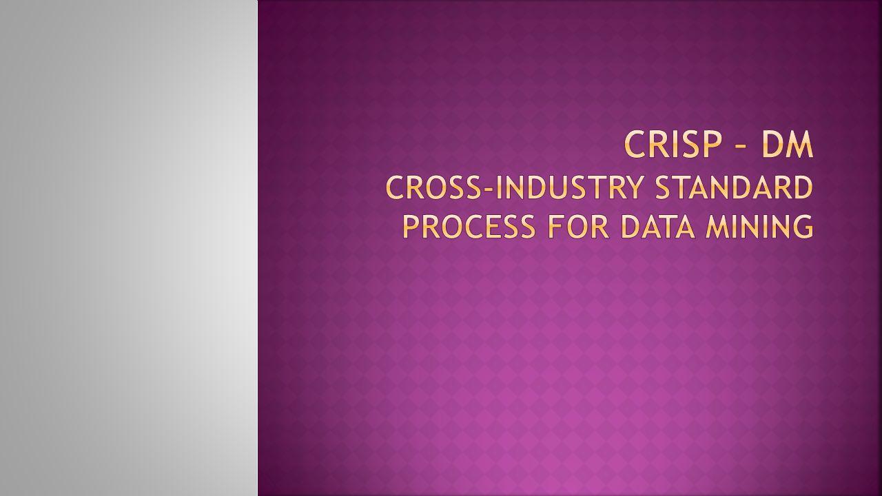  CRISP-DM stands for Cross Industry Standard Process for Data Mining.