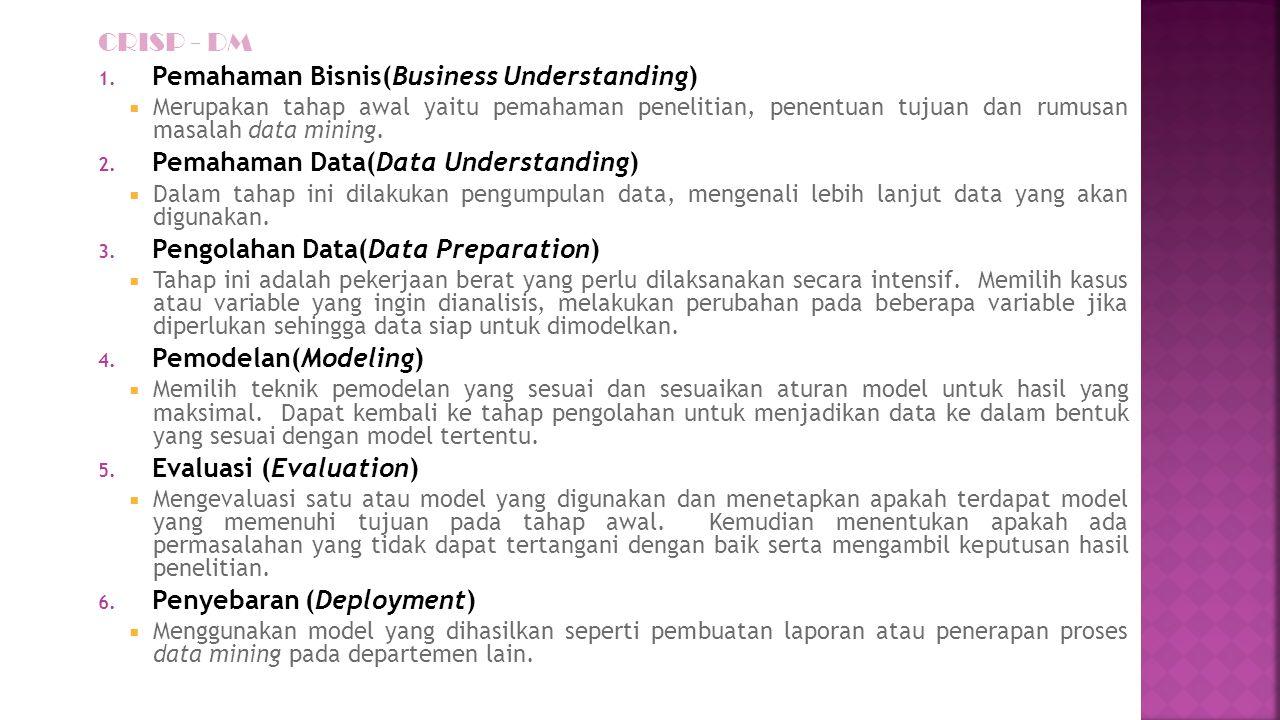 CRISP - DM 1. Pemahaman Bisnis(Business Understanding)  Merupakan tahap awal yaitu pemahaman penelitian, penentuan tujuan dan rumusan masalah data mi