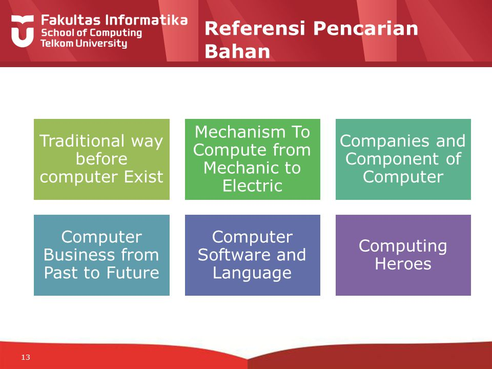 12-CRS-0106 REVISED 8 FEB 2013 Referensi Pencarian Bahan 13 Traditional way before computer Exist Mechanism To Compute from Mechanic to Electric Companies and Component of Computer Computer Business from Past to Future Computer Software and Language Computing Heroes