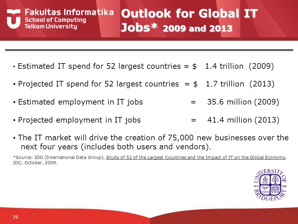 12-CRS-0106 REVISED 8 FEB 2013 26 Outlook for Global IT Jobs* 2009 and 2013 Estimated IT spend for 52 largest countries = $ 1.4 trillion (2009) Projected IT spend for 52 largest countries = $ 1.7 trillion (2013) Estimated employment in IT jobs = 35.6 million (2009) Projected employment in IT jobs = 41.4 million (2013) The IT market will drive the creation of 75,000 new businesses over the next four years (includes both users and vendors).
