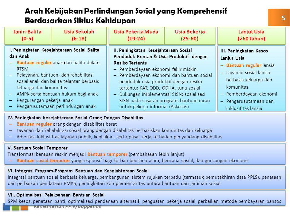 Kementerian PPN/Bappenas Contoh : Budgeting Analysis 16