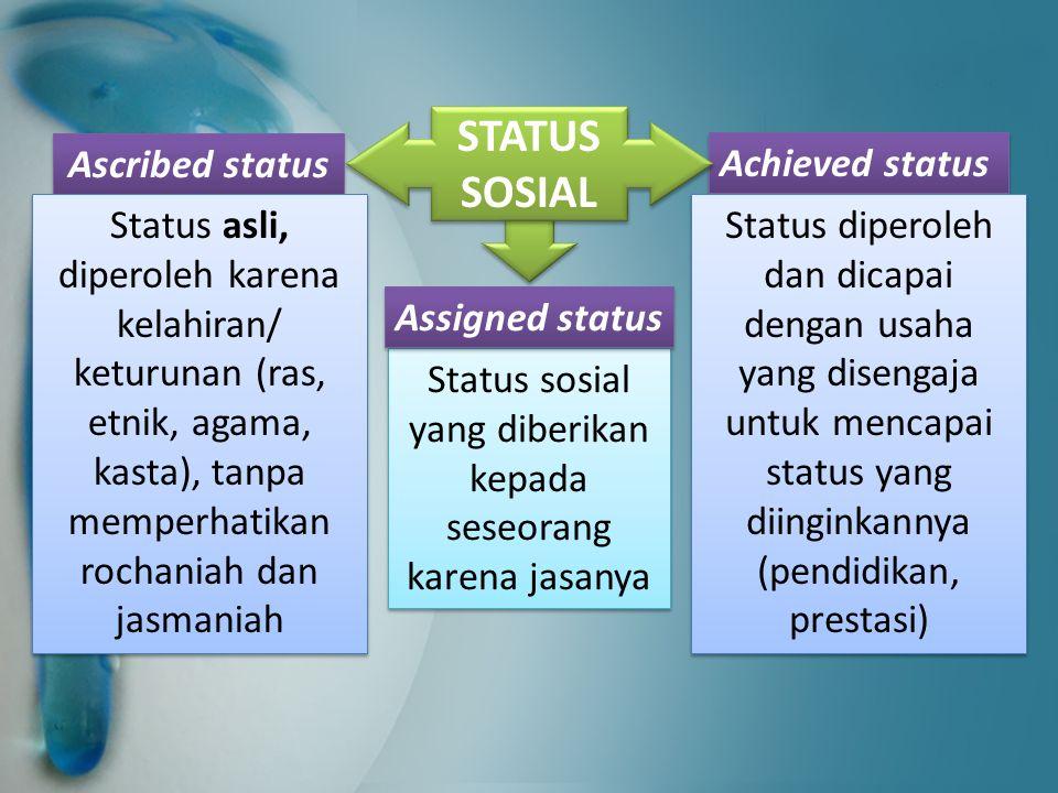 Achieved status STATUS SOSIAL Ascribed status Status asli, diperoleh karena kelahiran/ keturunan (ras, etnik, agama, kasta), tanpa memperhatikan rocha