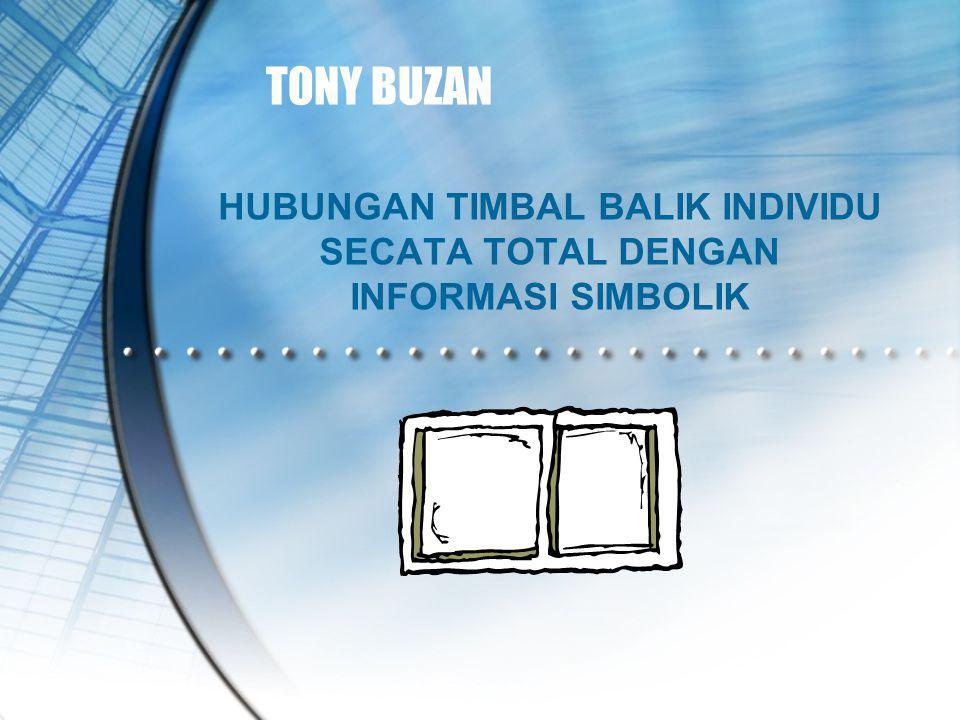 TONY BUZAN HUBUNGAN TIMBAL BALIK INDIVIDU SECATA TOTAL DENGAN INFORMASI SIMBOLIK