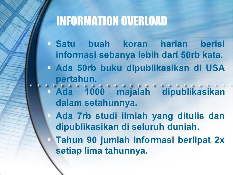 INFORMATION OVERLOAD  Satu buah koran harian berisi informasi sebanya lebih dari 50rb kata.