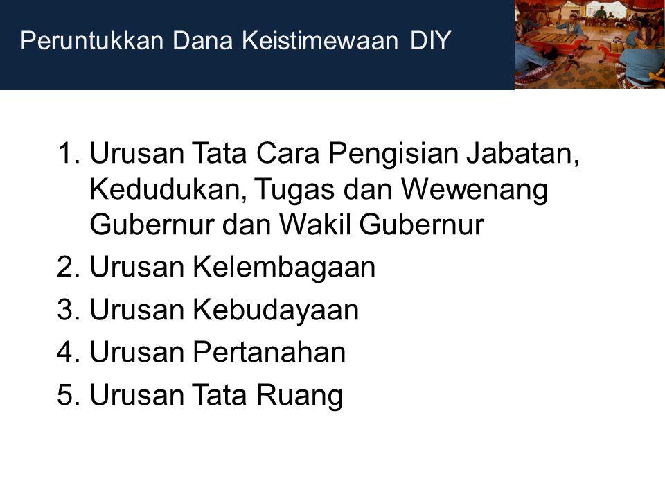 BAPPEDA Daerah Istimewa Yogyakarta Komplek Kepatihan Danurejan Telepon : (0274) 562811 (Psw 1209-1220,1243-1247,1253) 586098 Fax.(0274) 586712 Website http://www.bapeda.jogjaprov.go.id email :bapeda@bapeda.jogjaprov.go.id YOGYAKARTA Kode Pos 55213