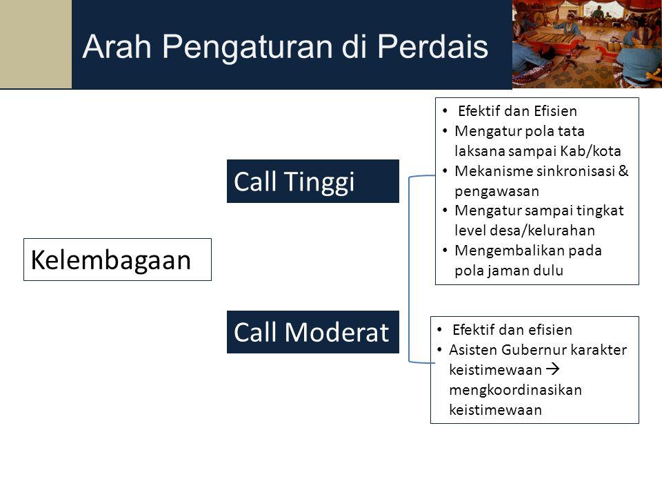 34 Kelembagaan Call Tinggi Call Moderat Efektif dan Efisien Mengatur pola tata laksana sampai Kab/kota Mekanisme sinkronisasi & pengawasan Mengatur sa