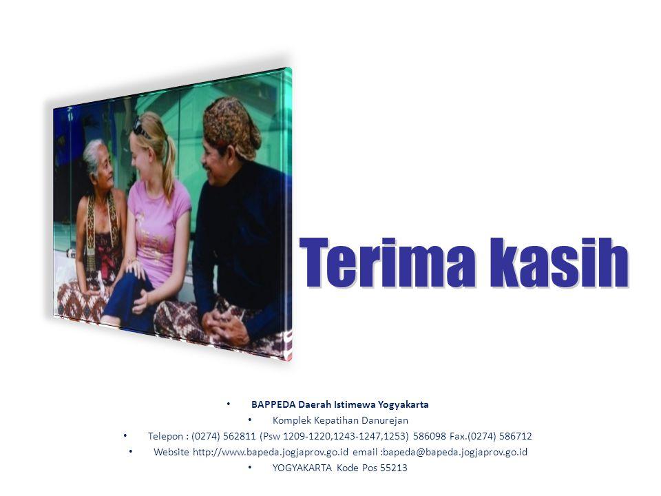 BAPPEDA Daerah Istimewa Yogyakarta Komplek Kepatihan Danurejan Telepon : (0274) 562811 (Psw 1209-1220,1243-1247,1253) 586098 Fax.(0274) 586712 Website