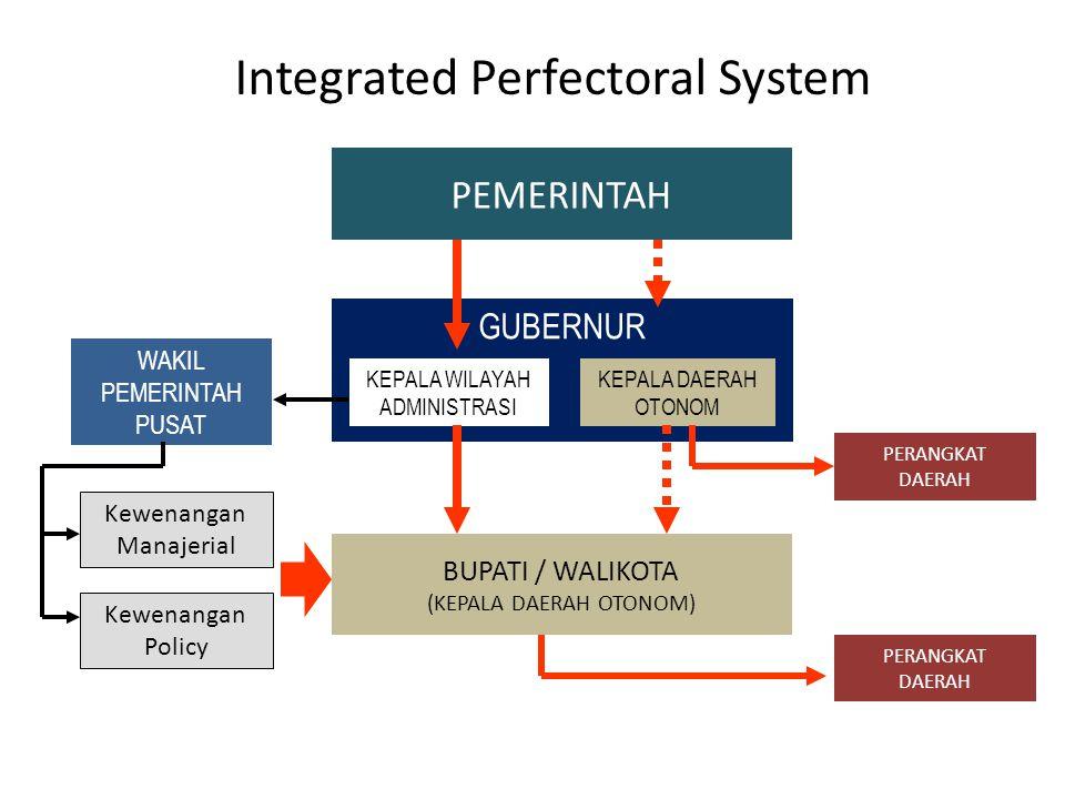 34 Struktur Organisasi Pem.Prov DIY Sekda As1 As2 Gubernur Wagub.