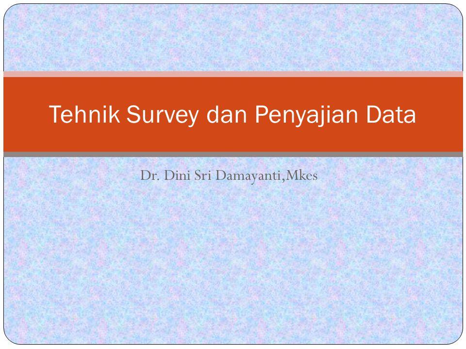 Dr. Dini Sri Damayanti,Mkes Tehnik Survey dan Penyajian Data