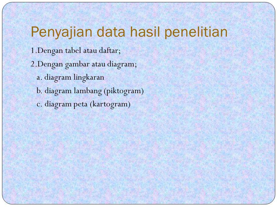 Penyajian data hasil penelitian 1.Dengan tabel atau daftar; 2.Dengan gambar atau diagram; a.