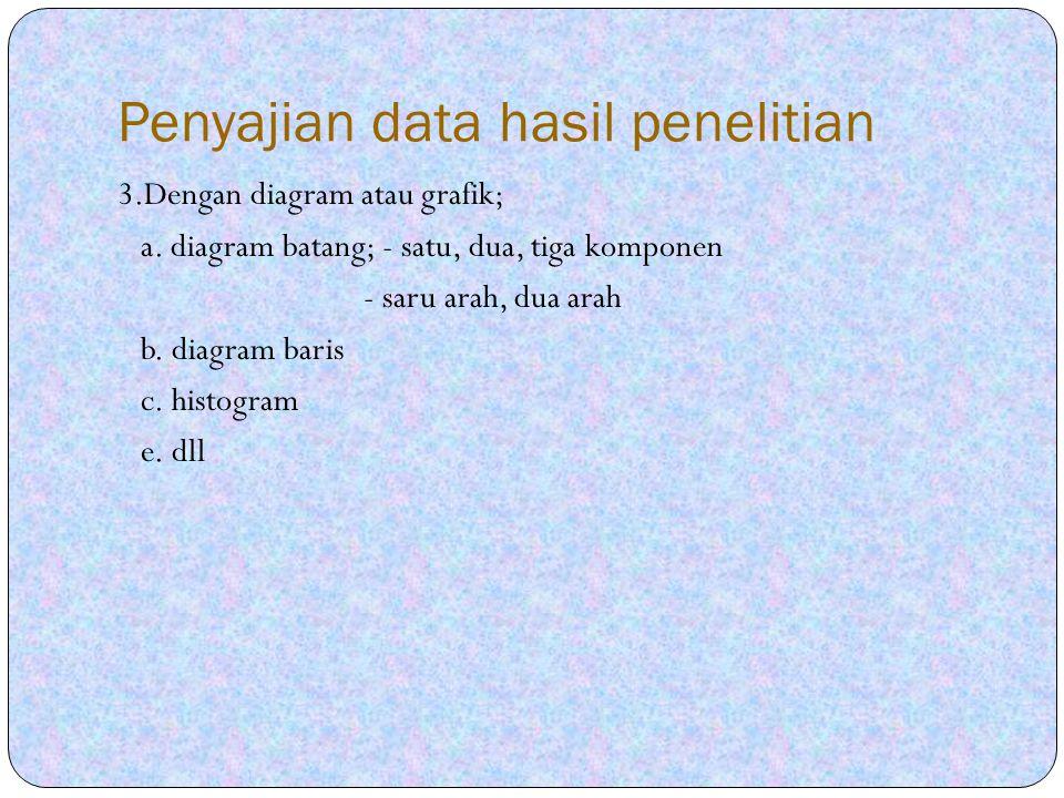 Penyajian data hasil penelitian 3.Dengan diagram atau grafik; a.