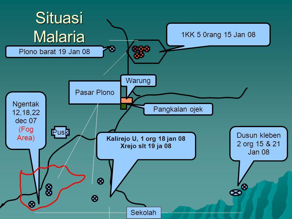 Situasi Malaria Pasar Plono Pusk Warung 1KK 5 0rang 15 Jan 08 Dusun kleben 2 org 15 & 21 Jan 08 Kalirejo U, 1 org 18 jan 08 Xrejo slt 19 ja 08 Plono barat 19 Jan 08 Ngentak 12,18,22 dec 07 (Fog Area) Pangkalan ojek Sekolah