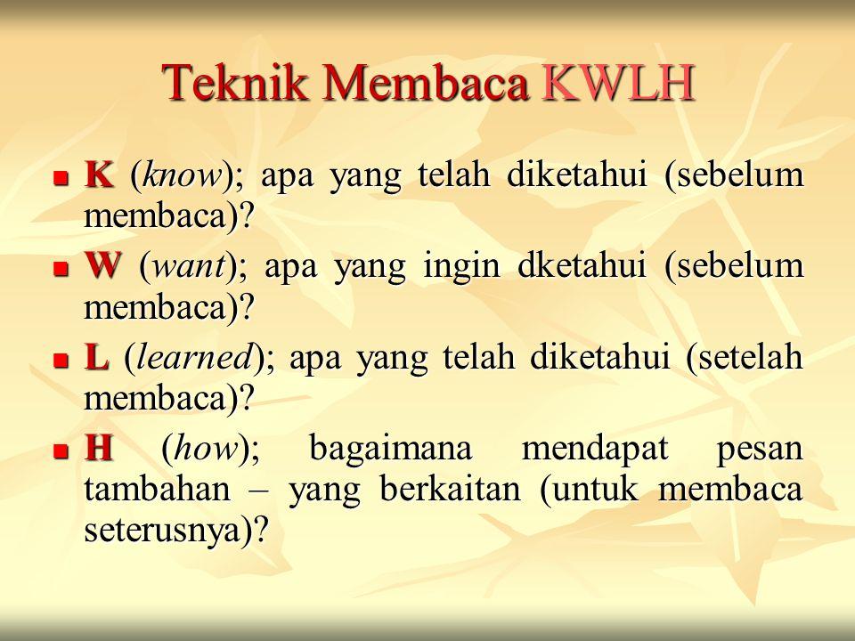 Teknik Membaca KWLH K (know); apa yang telah diketahui (sebelum membaca)? K (know); apa yang telah diketahui (sebelum membaca)? W (want); apa yang ing