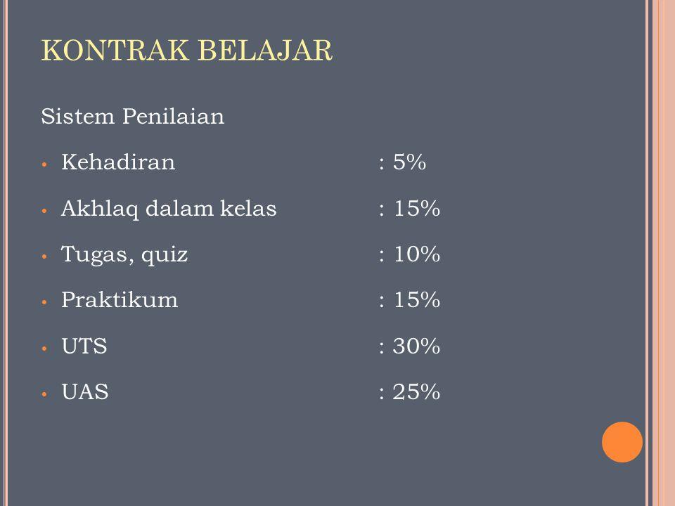 KONTRAK BELAJAR Sistem Penilaian Kehadiran: 5% Akhlaq dalam kelas: 15% Tugas, quiz: 10% Praktikum: 15% UTS: 30% UAS: 25%