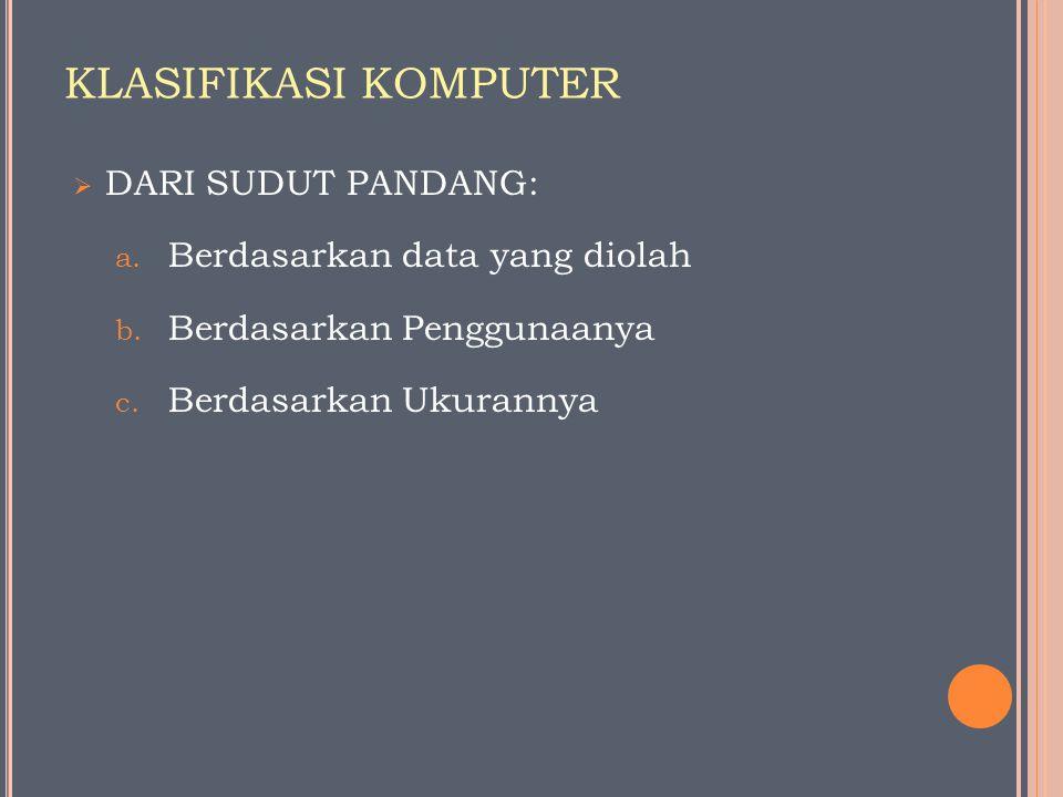 KLASIFIKASI KOMPUTER  DARI SUDUT PANDANG: a. Berdasarkan data yang diolah b. Berdasarkan Penggunaanya c. Berdasarkan Ukurannya