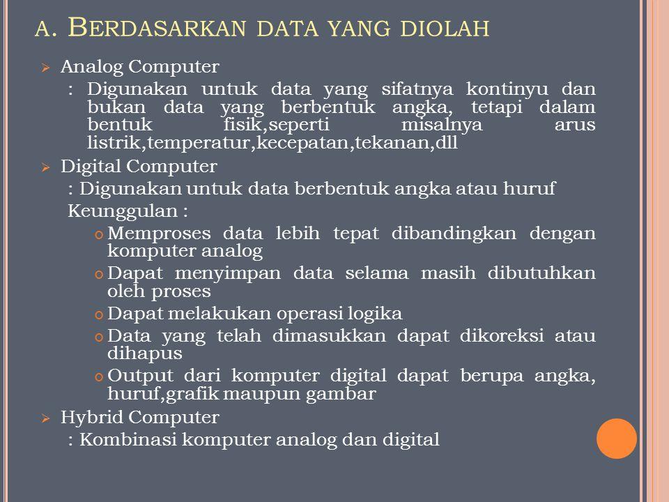 A. B ERDASARKAN DATA YANG DIOLAH  Analog Computer : Digunakan untuk data yang sifatnya kontinyu dan bukan data yang berbentuk angka, tetapi dalam ben