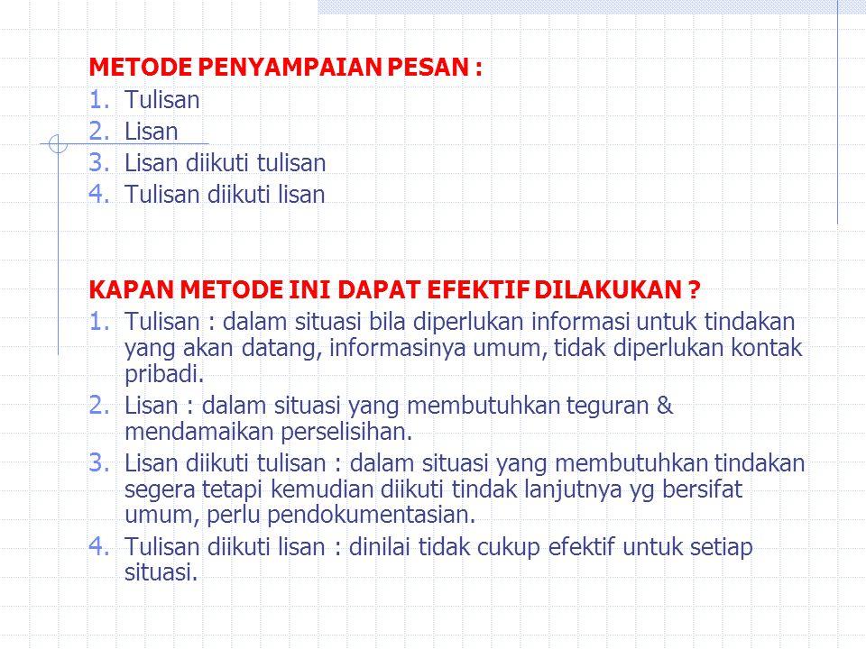 METODE PENYAMPAIAN PESAN : 1. Tulisan 2. Lisan 3. Lisan diikuti tulisan 4. Tulisan diikuti lisan KAPAN METODE INI DAPAT EFEKTIF DILAKUKAN ? 1. Tulisan