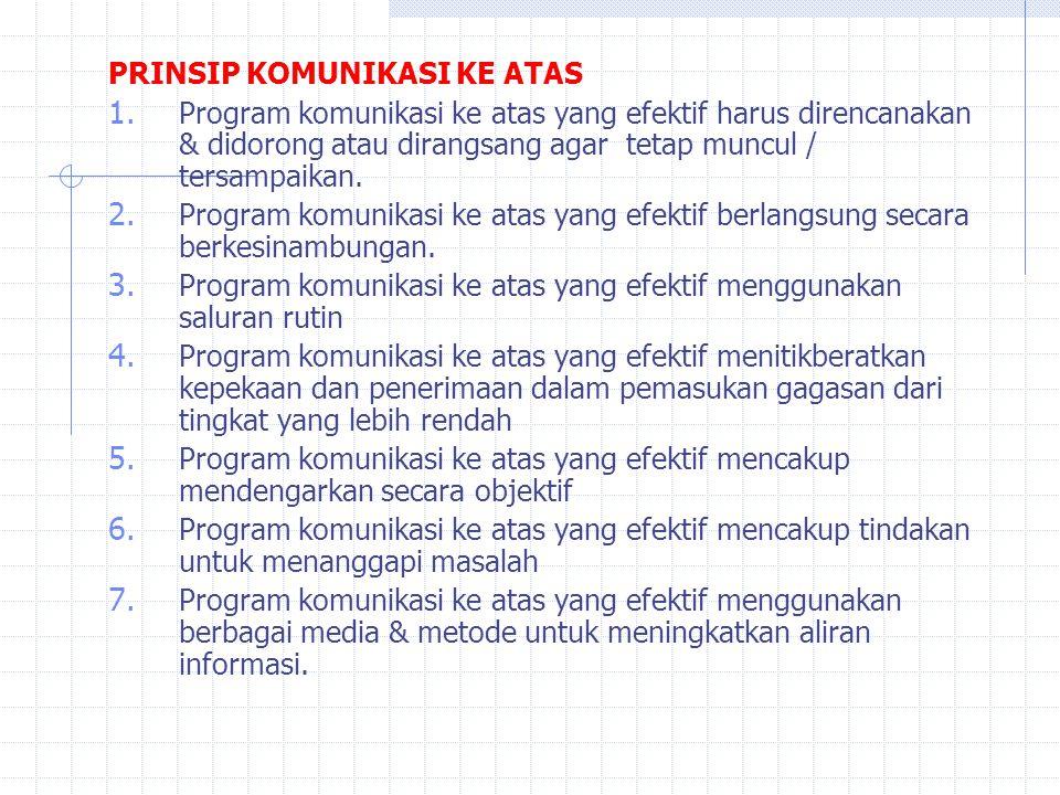 PRINSIP KOMUNIKASI KE ATAS 1. Program komunikasi ke atas yang efektif harus direncanakan & didorong atau dirangsang agar tetap muncul / tersampaikan.