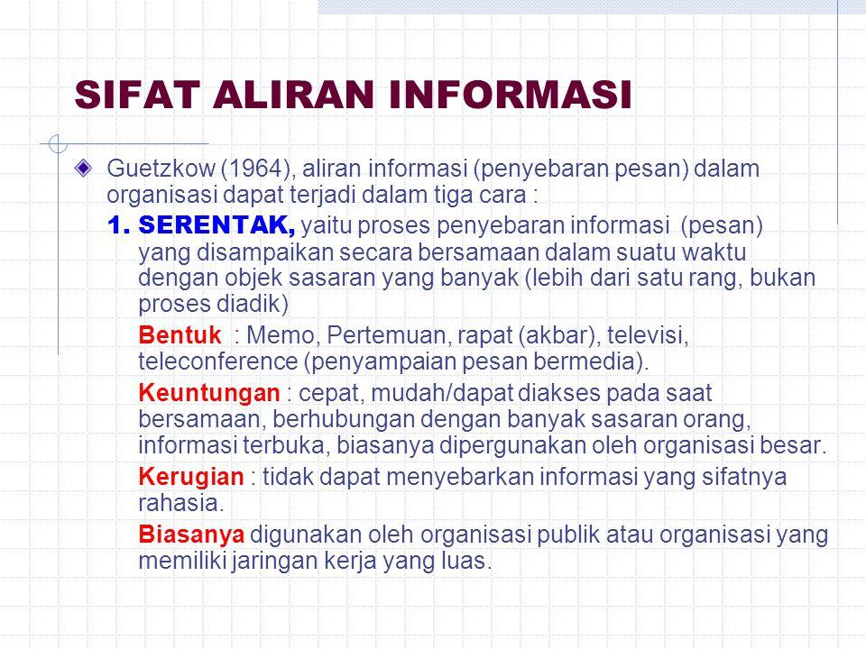 SIFAT ALIRAN INFORMASI Guetzkow (1964), aliran informasi (penyebaran pesan) dalam organisasi dapat terjadi dalam tiga cara : 1. SERENTAK, yaitu proses