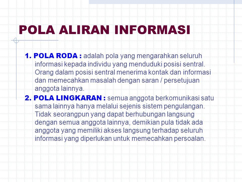 POLA ALIRAN INFORMASI 1. POLA RODA : adalah pola yang mengarahkan seluruh informasi kepada individu yang menduduki posisi sentral. Orang dalam posisi