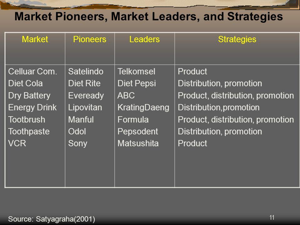 11 MarketPioneersLeadersStrategies Celluar Com.
