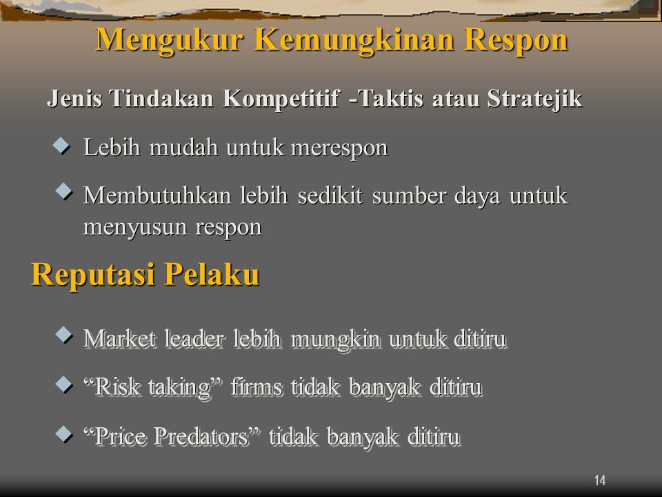 14 Mengukur Kemungkinan Respon Reputasi Pelaku Market leader lebih mungkin untuk ditiru Risk taking firms tidak banyak ditiru Price Predators tidak banyak ditiru Jenis Tindakan Kompetitif -Taktis atau Stratejik Lebih mudah untuk merespon Membutuhkan lebih sedikit sumber daya untuk menyusun respon