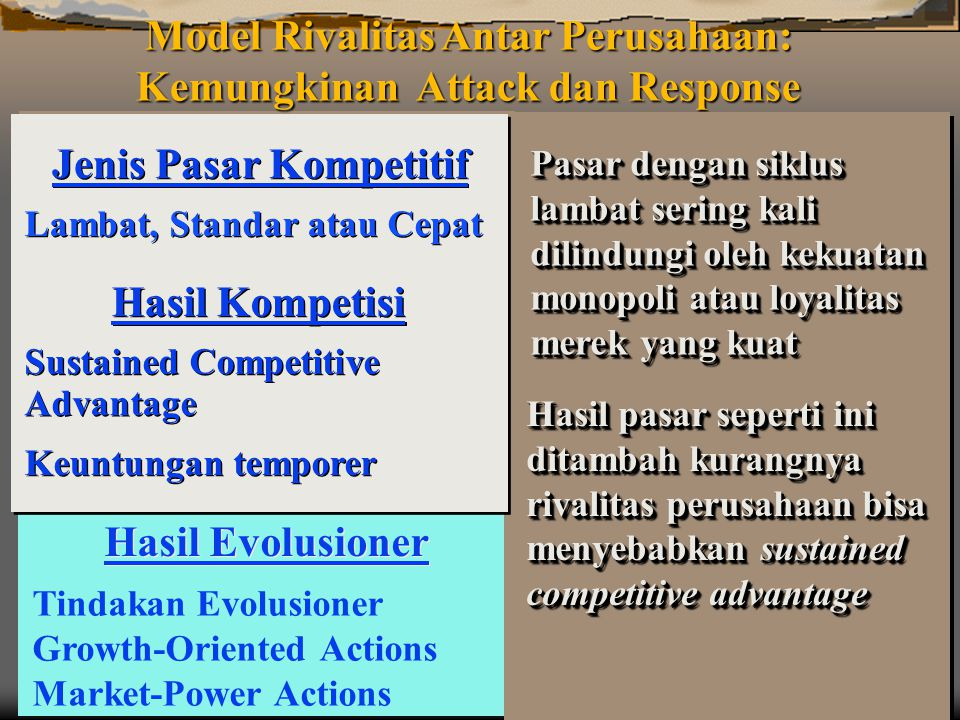 18 Hasil Tindakan Evolusioner Growth-Oriented Actions Market-Power Actions Hasil Evolusioner Sustained Competitive Competitive Market Types Slow, Stan
