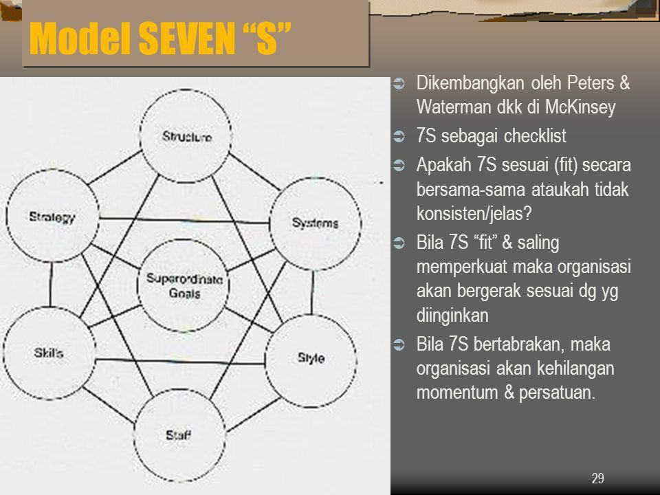 29 Model SEVEN S  Dikembangkan oleh Peters & Waterman dkk di McKinsey  7S sebagai checklist  Apakah 7S sesuai (fit) secara bersama-sama ataukah tidak konsisten/jelas.