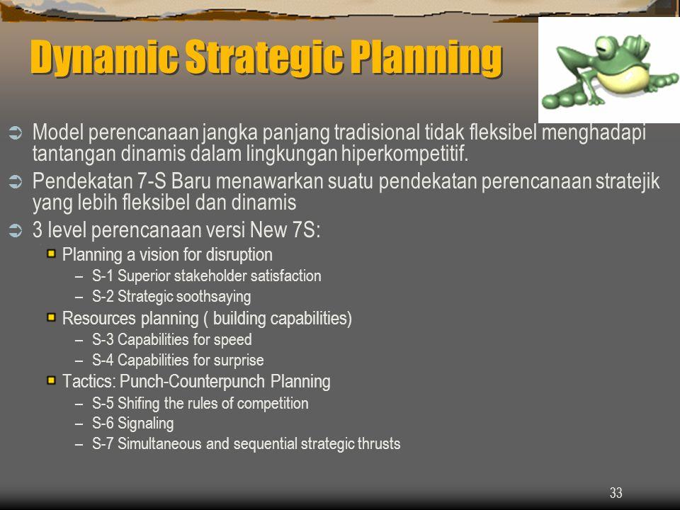 33 Dynamic Strategic Planning  Model perencanaan jangka panjang tradisional tidak fleksibel menghadapi tantangan dinamis dalam lingkungan hiperkompetitif.